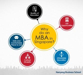 Chương trình MBA nào ở Singapore phù hợp với bạn?