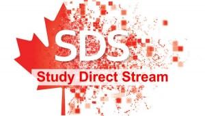 Chương trình Visa du học Canada SDS không chứng minh tài chính thay thế cho CES năm 2018
