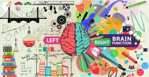 STEAM – Phương pháp giáo dục hiện đại nhất ở Mỹ